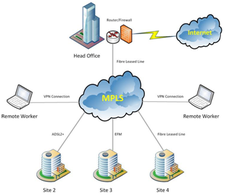 mpls-28virtual-private-network-29-250x250.png